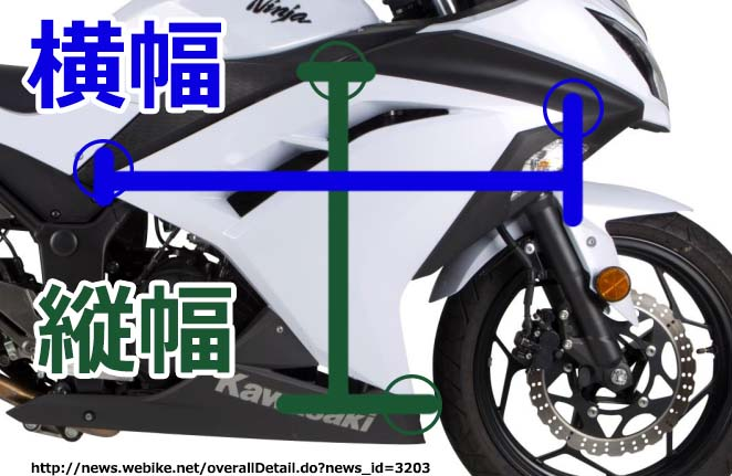 痛バイクを作るためのバイクの採寸方法